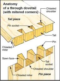 Woodworking Joints For Drawers by 230 Best Woodworking Joints Images On Pinterest Woodwork Wood