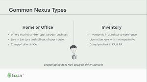 how to make a cover letter for a fax sales tax guide for square sellers