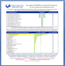 Sample Seo Analysis Report Example Of Competitor Analysis Report