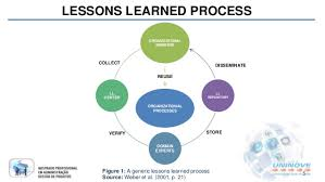 lessons learned report template rethinking lessons learned in the pmbok process groups a model based
