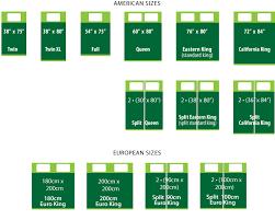european king bed american and european bed sizes sleep pinterest furniture