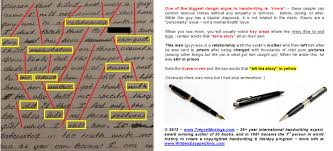 one of the most dangerous handwriting indicators graphology