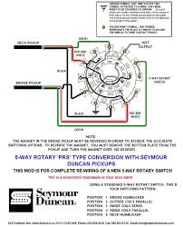 100 dimarzio humbucker wiring diagram guitarheads pickup