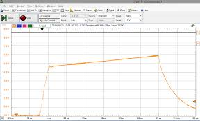 finding transfer function of dc motor electrical engineering