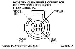 2001 ford f150 oxygen sensor location whats the proper wiring on 1996 ford o2 sensor the sensor