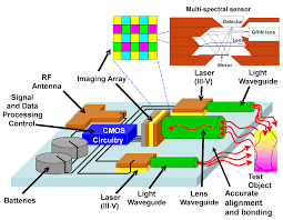 photonics free full text low temperature bonding for silicon
