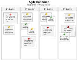 product roadmap powerpoint template best photos of road map