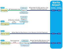Shinagawa Station Map Airport Access Information Buses U0026 Taxis Narita International