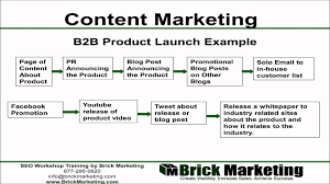 b2b content marketing example youtube