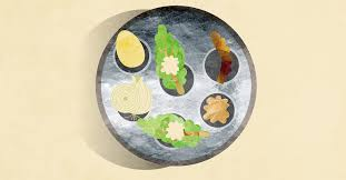 what goes on a passover seder plate the seder plate the ingredients and the order of placement passover