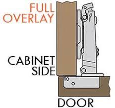 kitchen corner cabinet hinge adjustment concealed cabinet hinges explained for kitchen cupboard