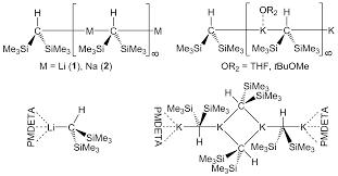 inorganics free full text bis trimethylsilyl methyl lithium