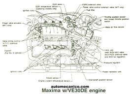 nissan maxima fuel filter nissan maxima engine diagram nissan free image about wiring