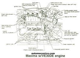 nissan maxima egr valve nissan maxima engine diagram nissan free image about wiring