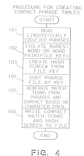patent ep0685801a1 process in an information processing system