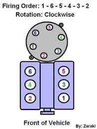 solved diagram firing order 5 9 dodge fixya