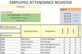 daily employee attendance sheet in excel template u2013 analysis