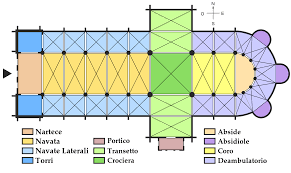 file cathedral schematic plan it vectorial svg wikimedia commons