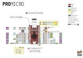 usb power cable wiring diagram midi amusing photos best image engine