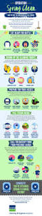 How To Do Spring Cleaning Home Spring Cleaning Hacks You Need To Know About Infographic