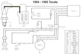 sony xplod radio wiring diagram also for sevimliler beautiful