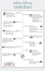 wedding invitations timeline remarkable timeline for sending wedding invitations 30 with