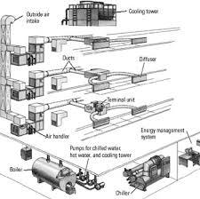 hvac schematic diagram www jebas us
