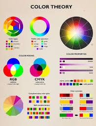 decorating color wheel home colour schemes interior color ideas