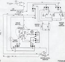 general washing machine information appliance aid