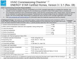 energy star hvac commissioning checklist 2 refrigerant charge