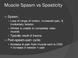 Muscle Spasms Versus Muscle Twitching by Pharmacology Application In Athletic Training Ppt Download