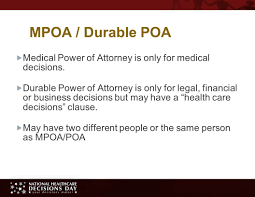 Durable Power Of Attorney For Finances by Speak For Yourself Making Your Future Health Care Decisions Ppt