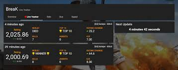pubg rating we ve released a live tracker