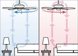 what direction for ceiling fan in winter what direction does your ceiling fan go in winter www