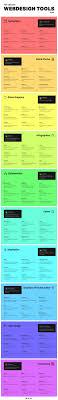 beste website design the 25 best graphics ideas on graphic design graphic