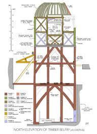 Windsor Castle Floor Plan by Canterbury Archaeological Trust U2013 Case Studies