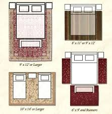 Area Rug Size Area Rug For Bedroom Home Decorating Use Area Rugs In Bedrooms To