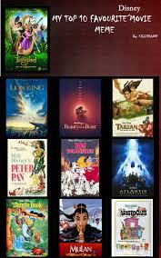 my top 10 disney movies by silverlegends on deviantart