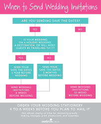 wedding planning help wedding tips achor weddings
