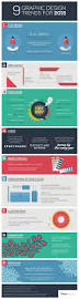 graphic trend infographics cardprinting us blog