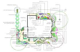 landscape design and planning plano dallas frisco allen