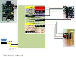 quadcopter wiring solenerotech en