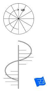 spiral staircase floor plan types of stairs