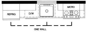 one wall kitchen layout ideas kitchen design 101 the 5 fundamental kitchen layouts