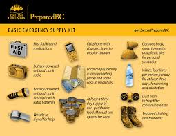 Fire Evacuation Plan Manitoba by Build An Emergency Kit Province Of British Columbia