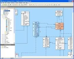 datenbank design tool 13 answers what is the best free db schema design tool quora