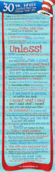 quotes about your life 30 perfect dr seuss quotes that may just change your life good