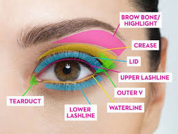 make up classes for makeup class for beginners apply your eye shadows correctly
