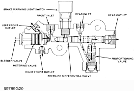proportioning valve ford truck enthusiasts forums