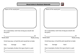 Different Wood Joints Pdf by Wood Joints Lesson Ks3 By Hmdljp Teaching Resources Tes